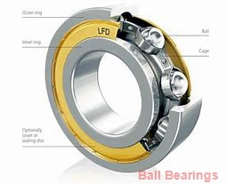 RIT BEARING 6204-3/4 2RS C3  Ball Bearings